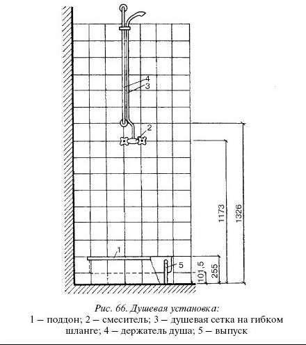 Высота вывода канализации под умывальник: высота для раковины?