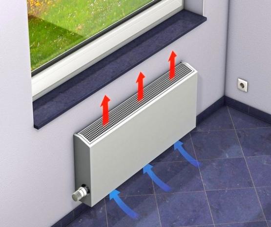 Настенные водяные конвекторы отопления и их особенности