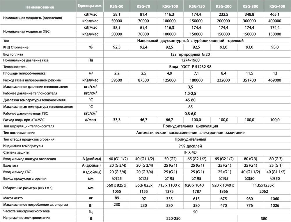 Дизельные котлы kiturami (китурами): обзор моделей, отзывы