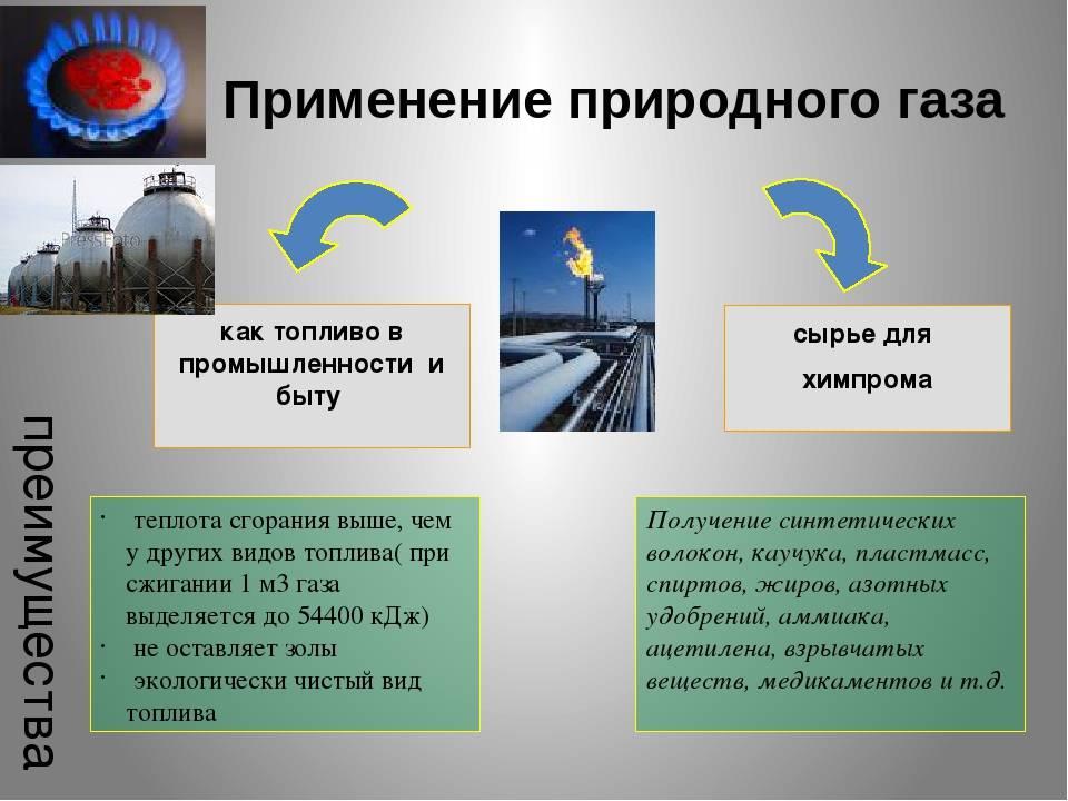 Современные способы добычи и переработки природного газа