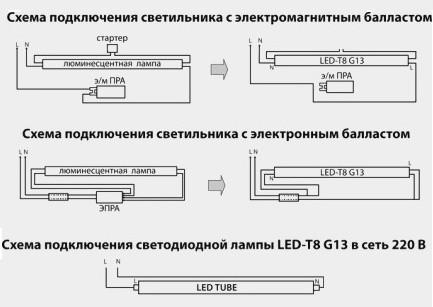 Характеристика и особенности светодиодных ламп т8