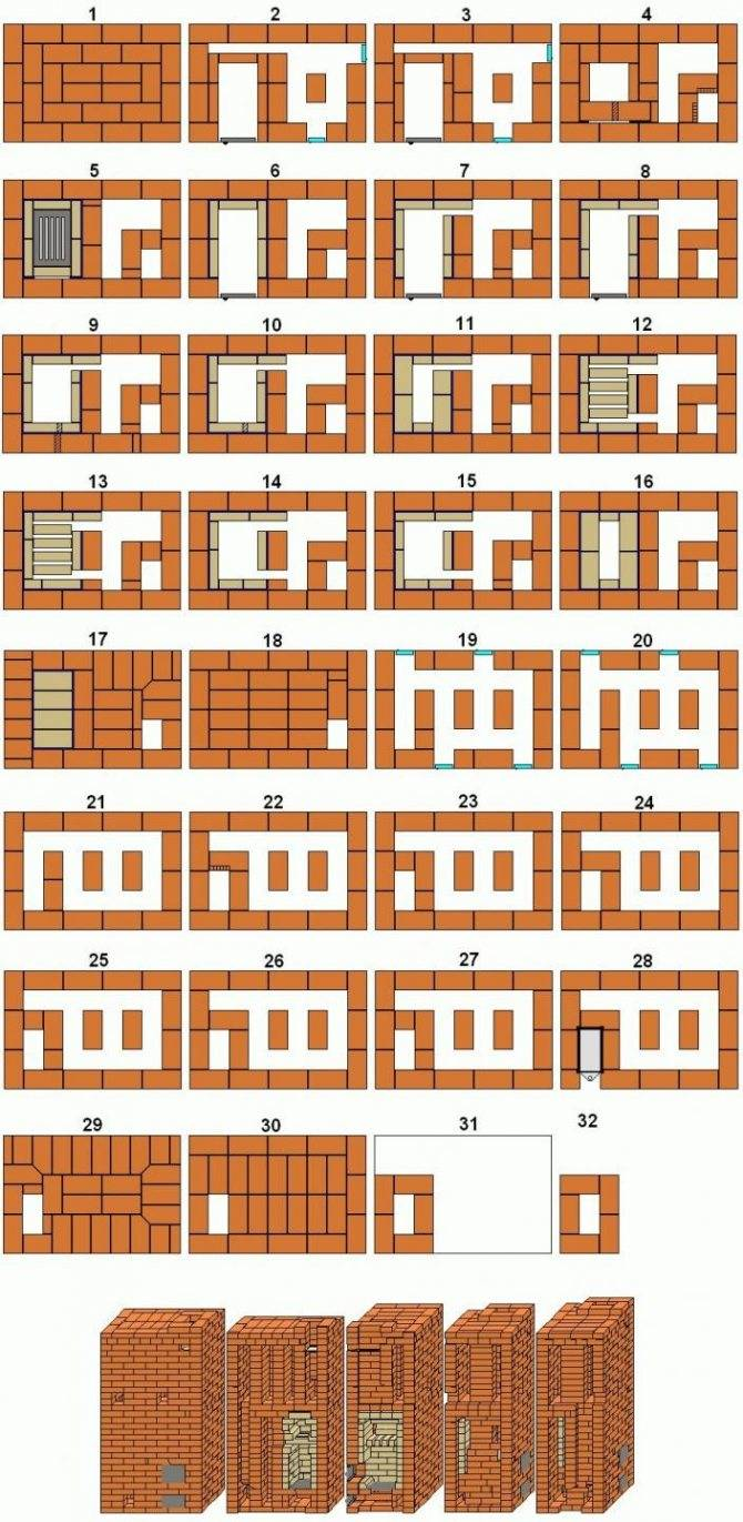 Печь Кузнецова: пошаговая инструкция по изготовлению