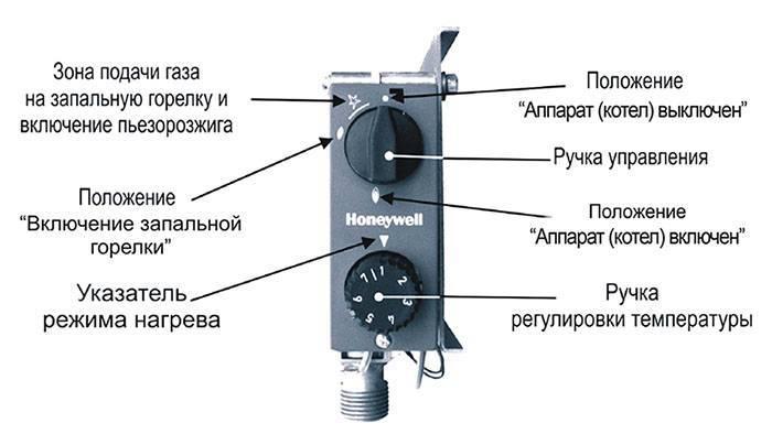 Как запустить газовый котел