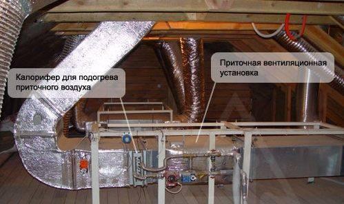 Схема подключения приточной вентиляции с калорифером