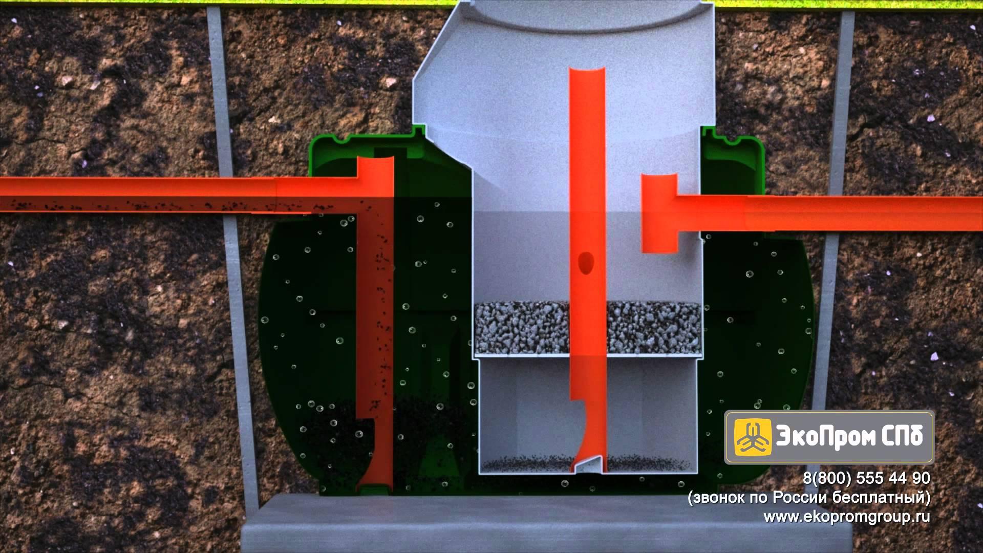 Септики росток - все о канализации