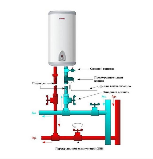 Технология изготовления самодельного проточного водонагревателя - жми!
