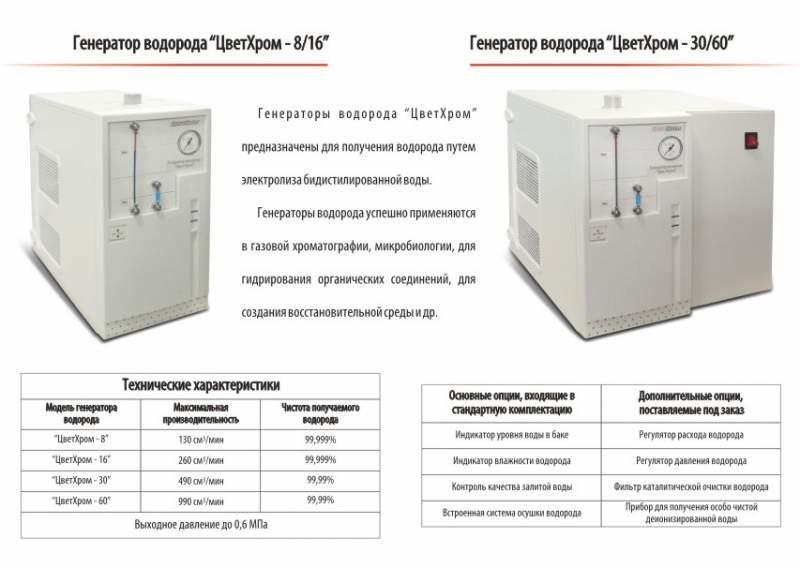 Генератор водородной воды (ионизатор, активатор): рейтинг (hydrolife, h2 magic, аквалайф), польза и вред, мнение врачей, реальные отзывы, аппарат своими руками