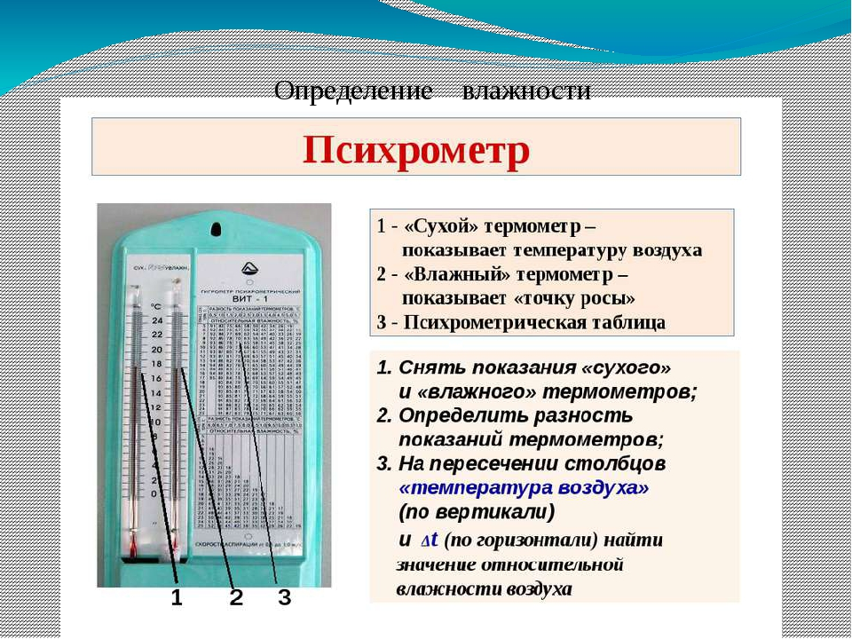 Измеритель влажности воздуха своими руками: как самостоятельно собрать гигрометр