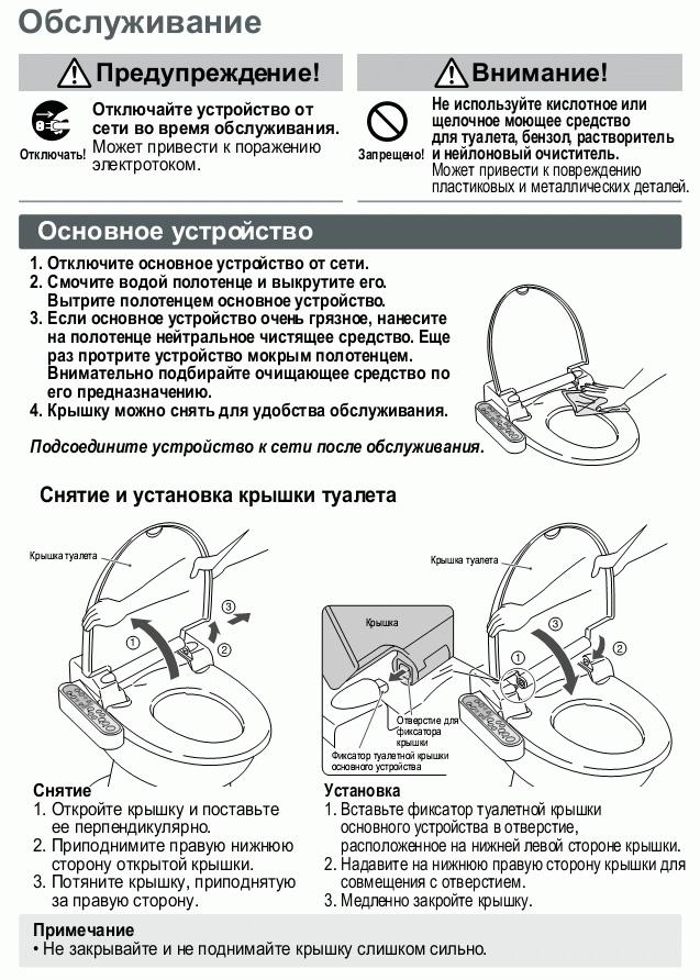 Особенности выбора крышки сиденья для унитаза, виды стульчаков и особенности их установки