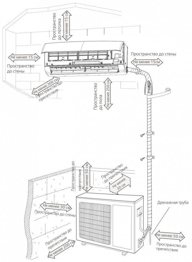 Монтаж вентилируемых фасадов с разбором ошибок и сложностей