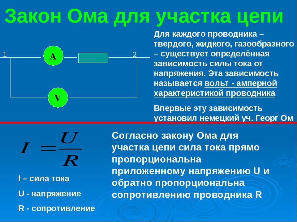 Закон ома
