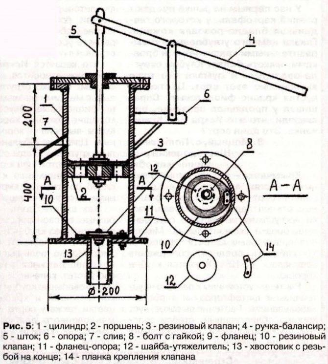 Как сделать водяной насос своими руками - aqueo.ru