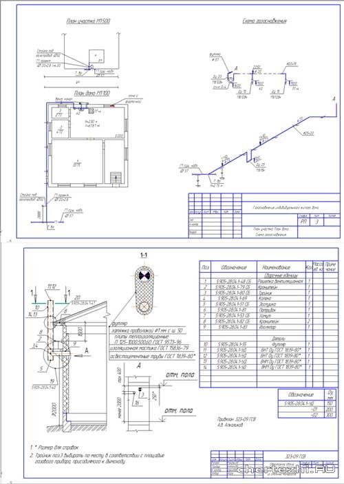 Газовая труба на кухне: нормы и правила монтажа инженерной сети