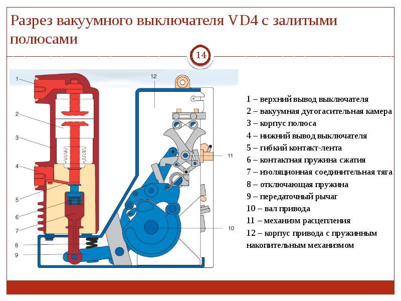 Элегазовые и вакуумные выключатели | обслуживание выключателей высокого напряжения | оборудование | книги