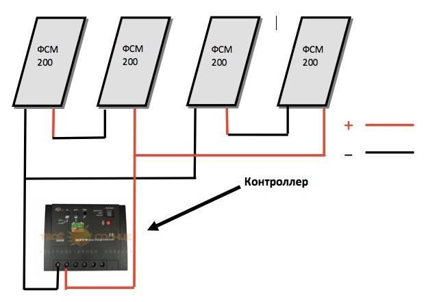 Подключение и установка солнечных батарей