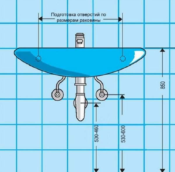 Как установить накладную раковину как установить накладную раковину