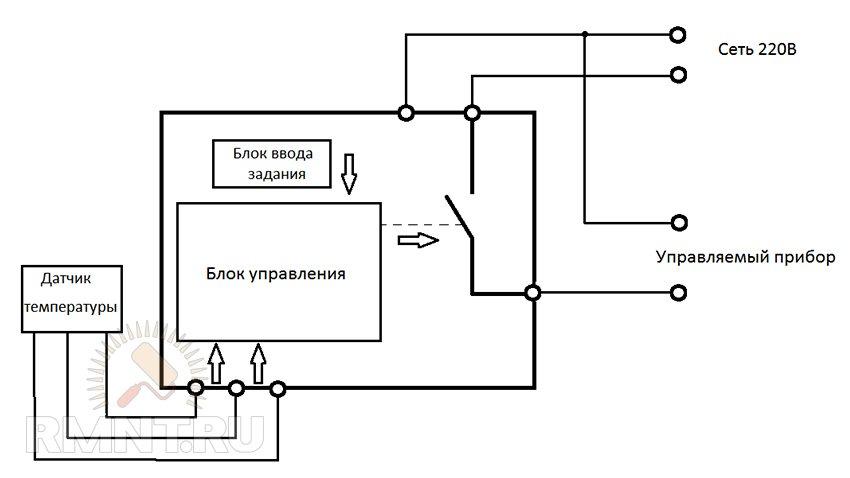 Принцип работы и схема подключения реле времени