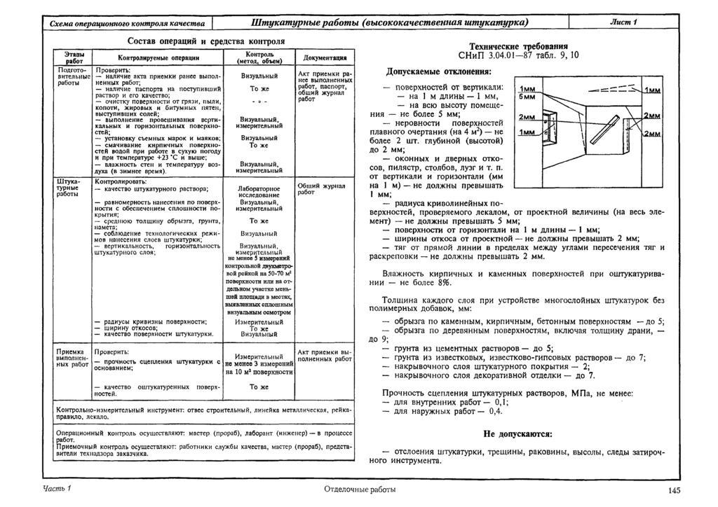 Гост р 52059-2003 услуги бытовые. услуги по ремонту и строительству...