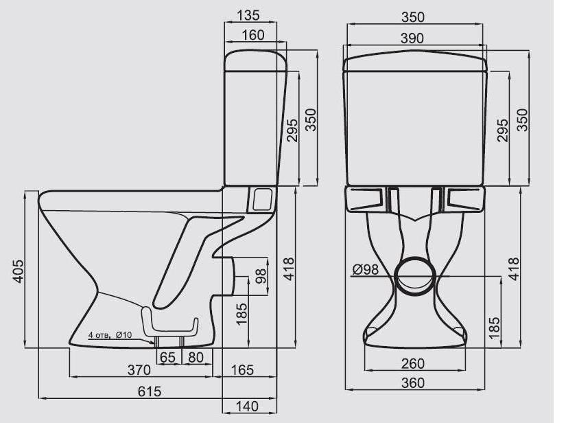 Размеры унитаза: стандартные габариты встраиваемого с бачком в плане, стандарты ширины и высоты встроенной навесной конструкции