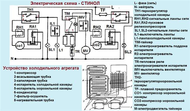 Устройство и принцип работы холодильника - просто о сложном