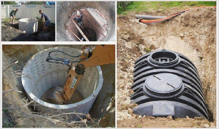 Сливная яма в частном доме своими руками — как выкопать и сделать самому
