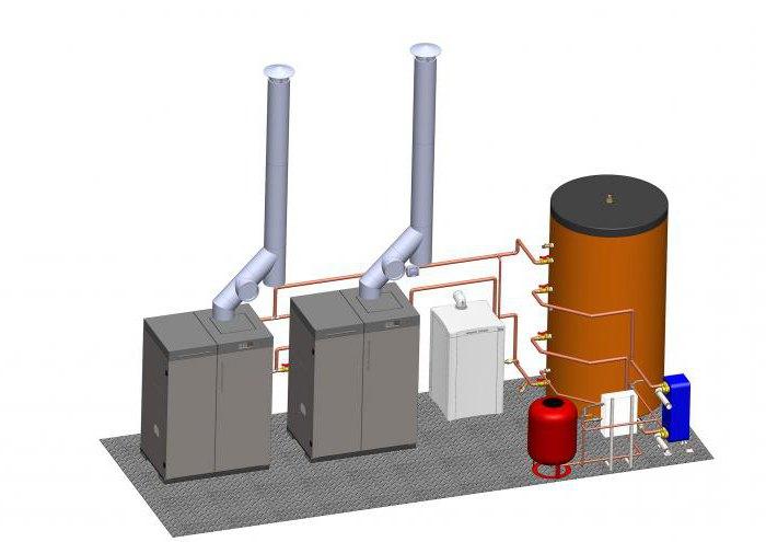 Причины задувания ветра в напольный котел отопления
