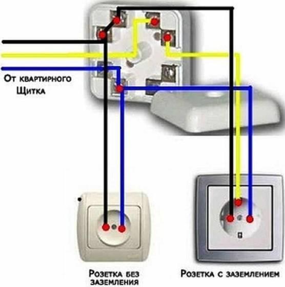 Розетка с заземлением: как подключить по схеме, как правильно установить двойную, как сделать и подсоединить другие, как проверить, как поставить, если провода нет?