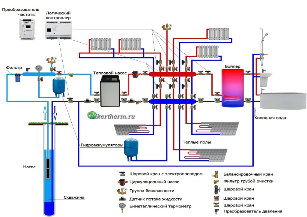Тепловой насос воздух-воздух — как работает и для чего нужен