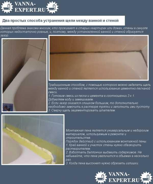 3 способа заделать щель между ванной и стеной