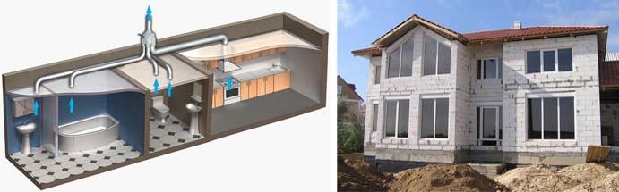 Вентиляция в доме из газобетона: необходимость, нормативы, схема и устройство