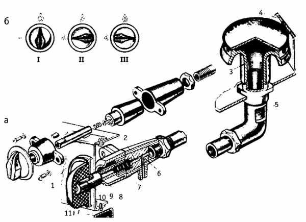 Газовая плита. перевести на другое давление, тип (вид) газа (природный / сжиженный, баллонный). перевод, перестановка горелок, конфорок. поменять, переставить жиклеры, сопла, форсунки
