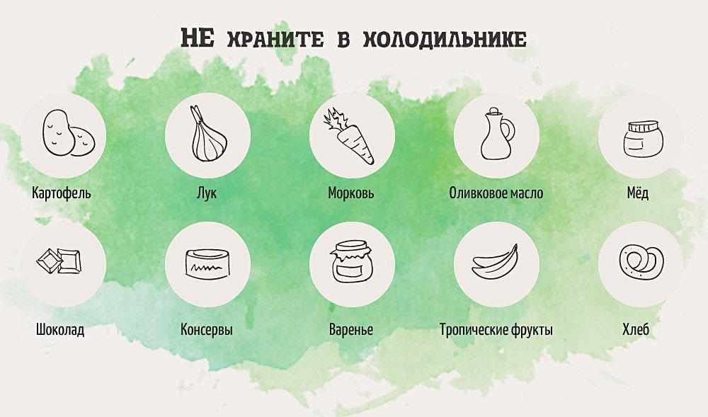 Правильное хранение хлеба в холодильнике и морозильной камере.