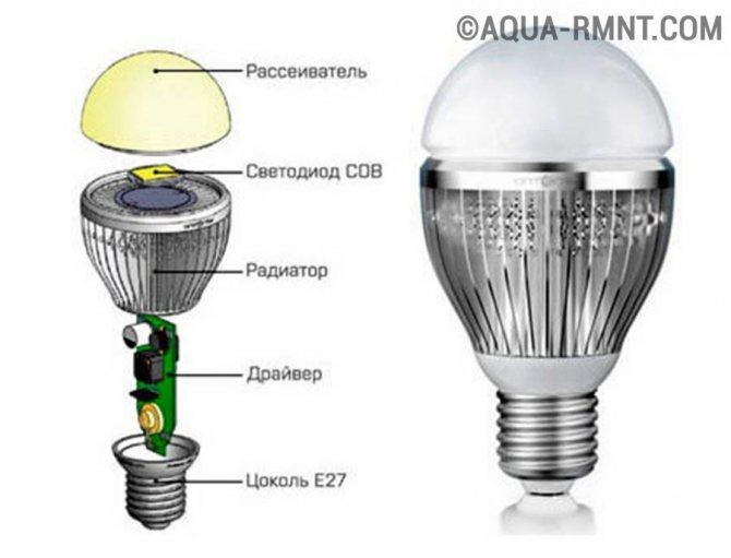 Необычные и простые идеи для создания настольных ламп своими руками в 2020 году