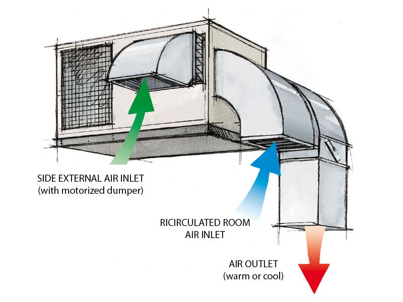 Вытяжка без отвода в вентиляцию