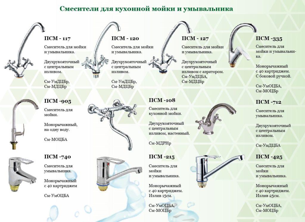 Как выбрать качественный и долговечный смеситель для ванной?