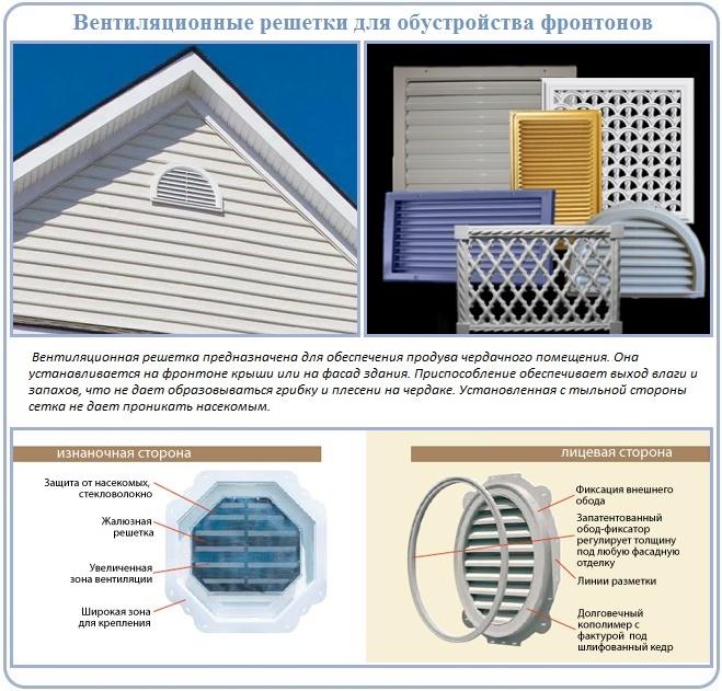 Как выбрать вентиляционную решётку