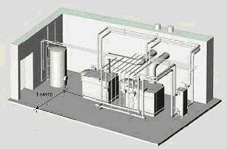 2.7.1 требования к установке газовой плиты