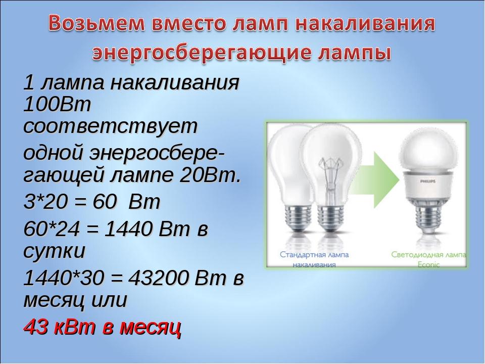 Отличие светодиодных ламп от энергосберегающих