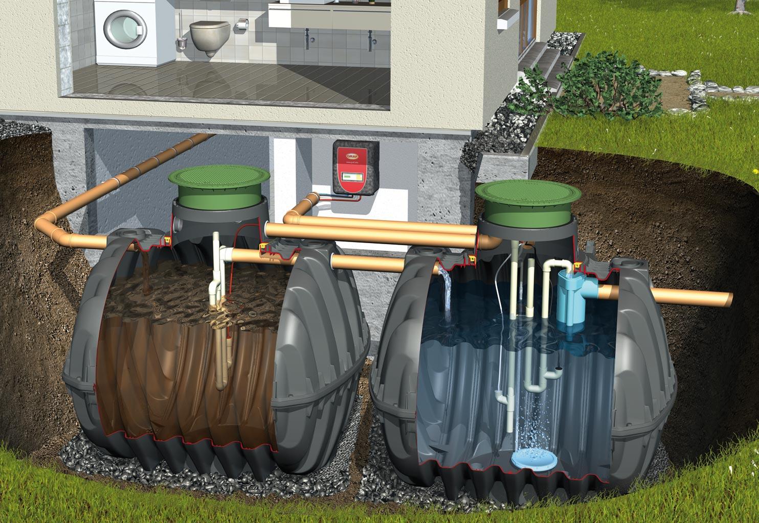 Автономная канализация своими руками: устройство и монтаж