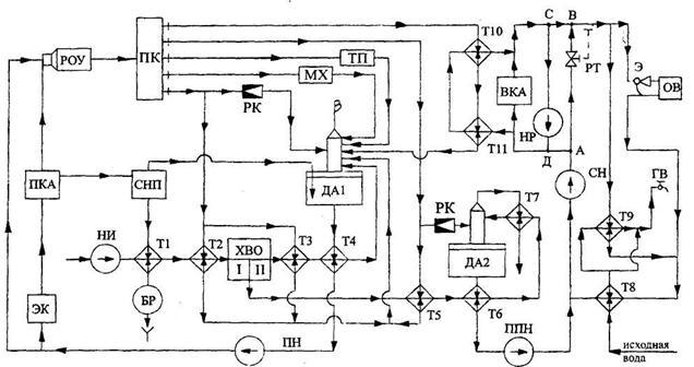 Тепловая схема котельной с паровыми котлами, чертеж