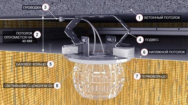 Вытяжная вентиляция за подвесным потолком с прокладкой воздушных каналов