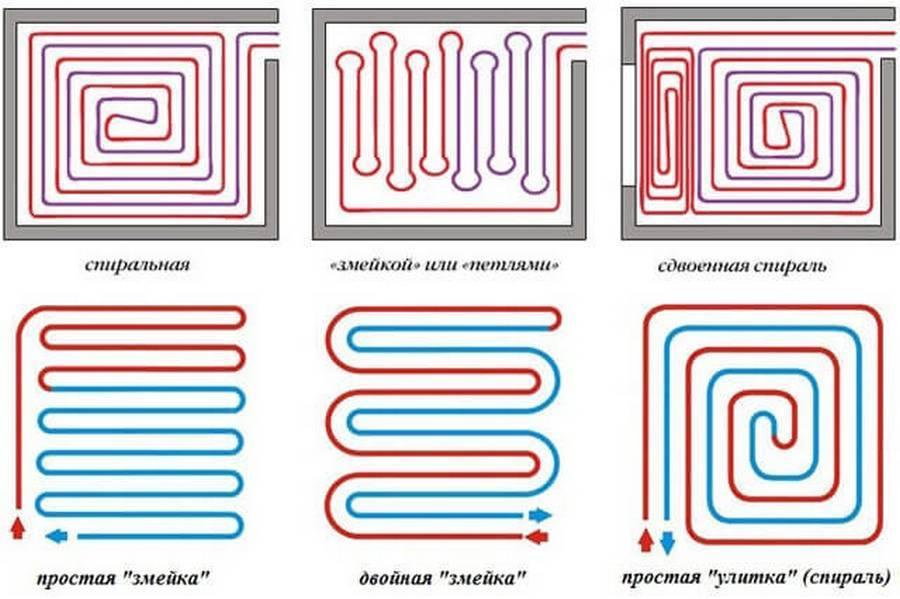 Трубы для теплого пола из сшитого полиэтилена: теплоотдача полиэтиленовых труб, способы укладки