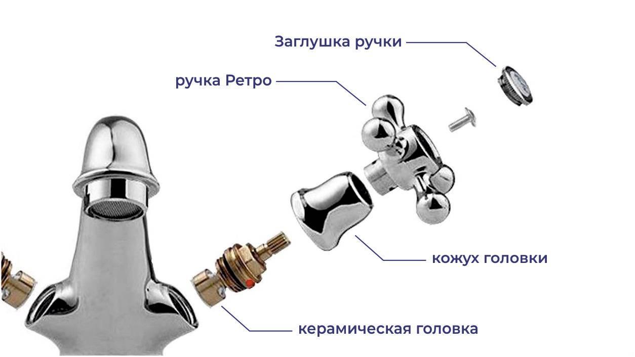 Кран-буксы с резиновыми и керамическими вкладышами: быстрый ремонт своими руками