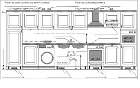 Размещение и установка розеток на кухне: лучшие схемы + инструкции по монтажу