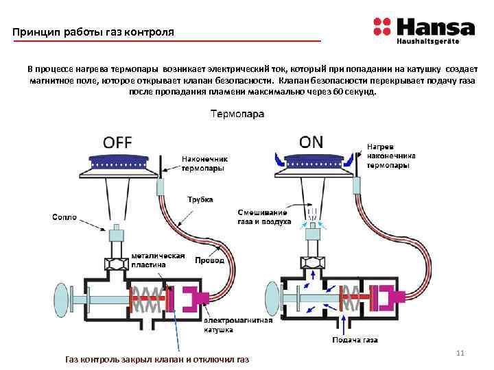 Термопара для газового котла: подробная инструкция по устройству и принципу работы, проверке исправности термоэлектрического датчика мультиметром, восстановлению и замене