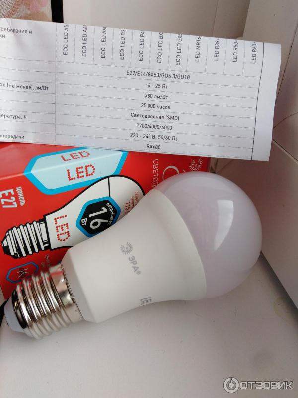 Рейтинг светодиодных ламп 2020 года: 11 лучших производителей