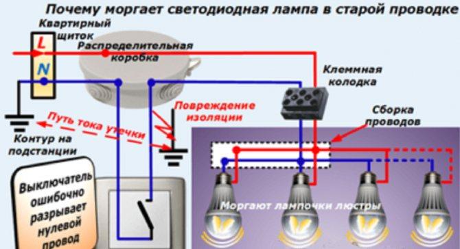 Энергосберегающая лампочка горит при выключенном выключателе