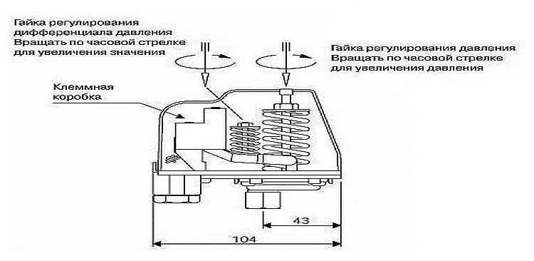 Как отрегулировать реле давления насосной станции: поэтапная настройка системы
