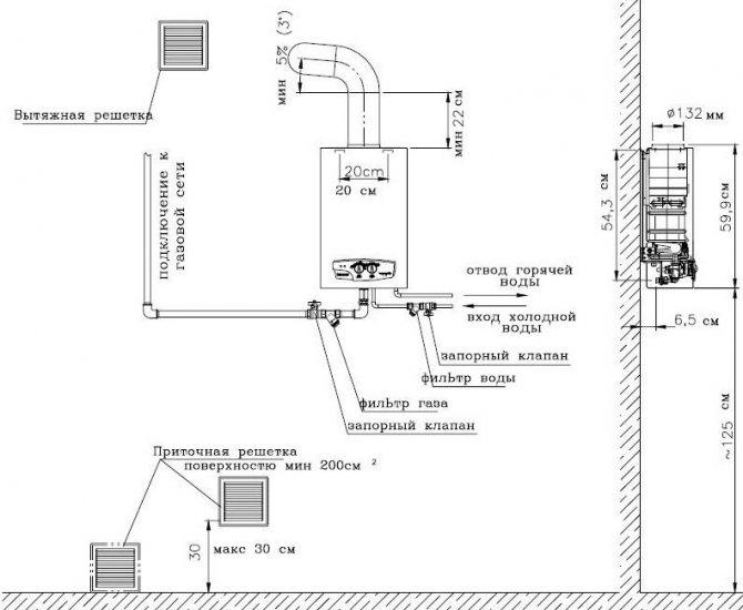 Установка газовой колонки в квартире своими руками: требования, правила и нормативы