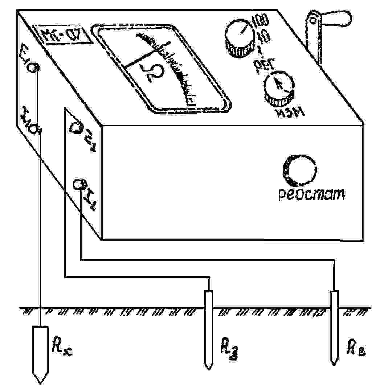 Сопротивление заземления: что это такое, чем и как его измерять